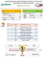 jpg-wyniki-Halowego-Pucharu-Polski